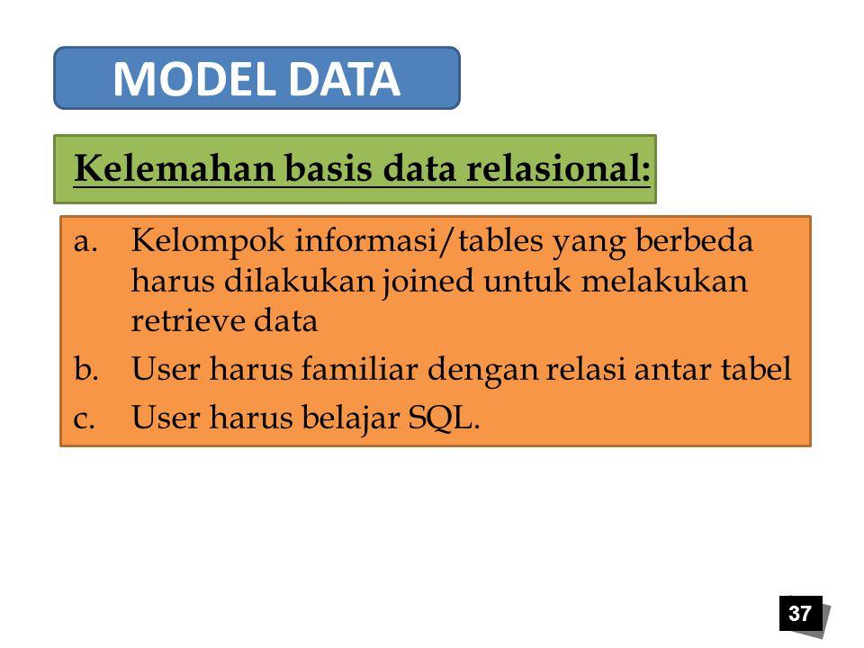 MODEL DATA Kelemahan basis data relasional: