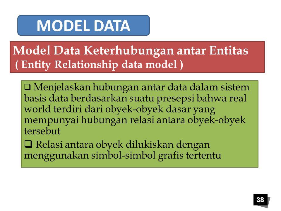 MODEL DATA Model Data Keterhubungan antar Entitas