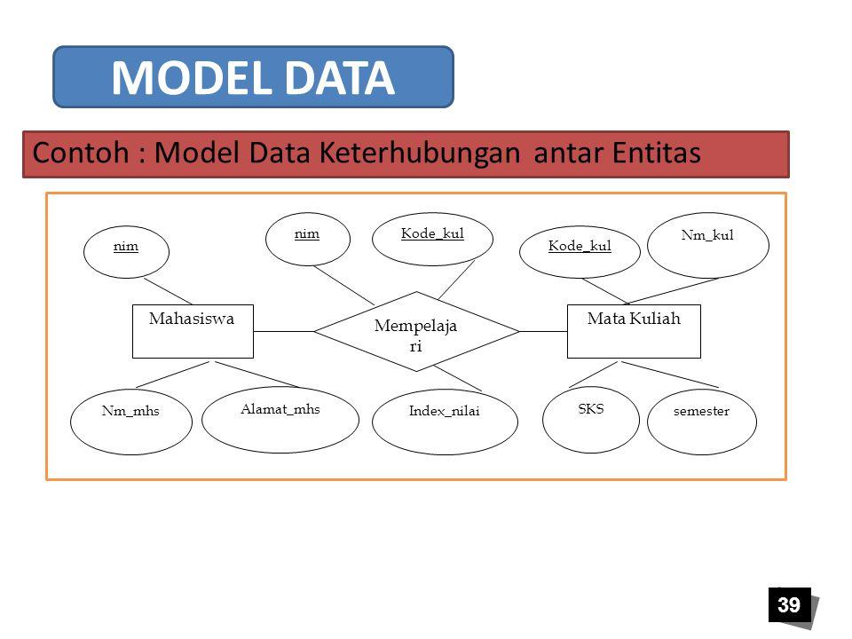 Contoh : Model Data Keterhubungan antar Entitas