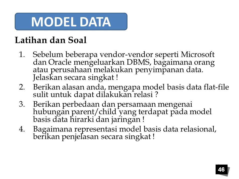 MODEL DATA Latihan dan Soal