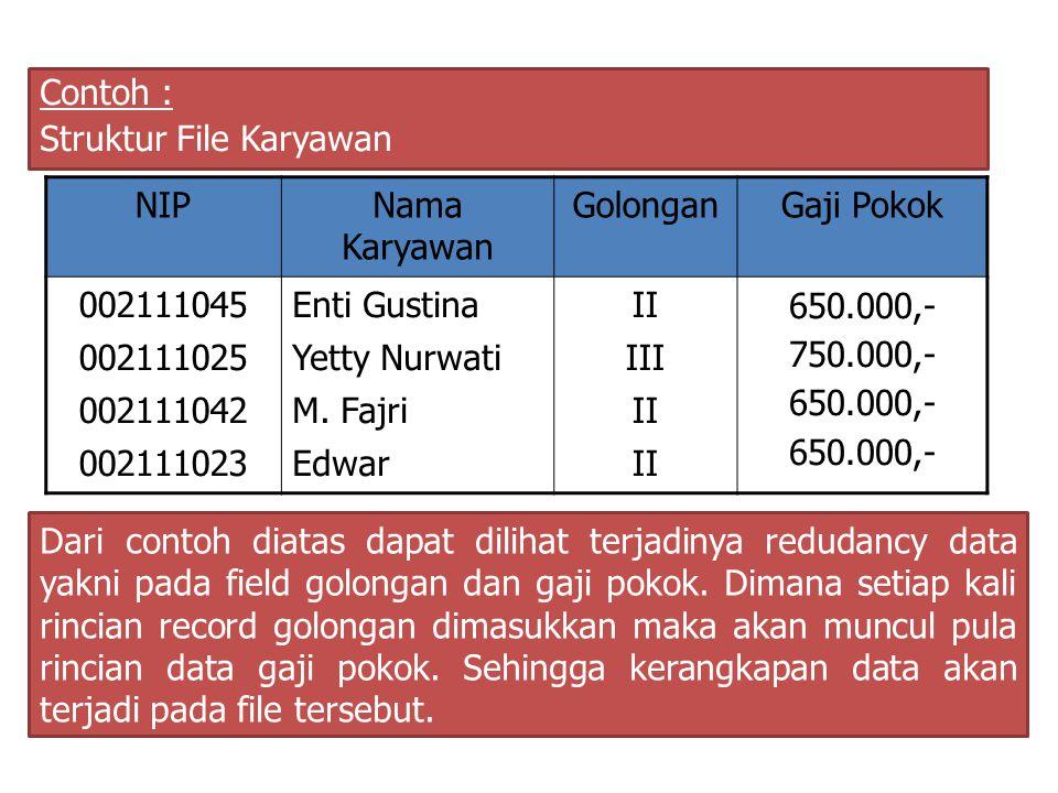 Contoh : Struktur File Karyawan. NIP. Nama Karyawan. Golongan. Gaji Pokok. 002111045. 002111025.