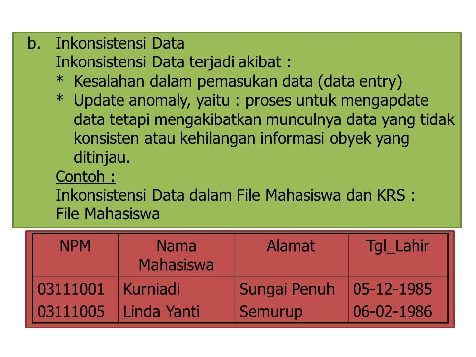 b. Inkonsistensi Data Inkonsistensi Data terjadi akibat :