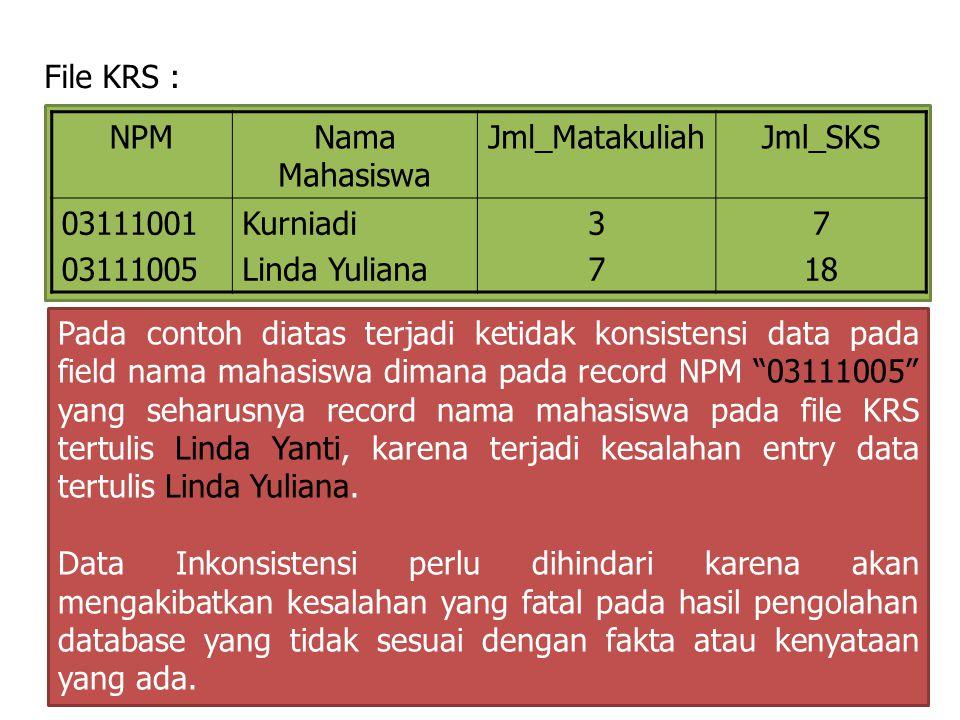 File KRS : NPM. Nama Mahasiswa. Jml_Matakuliah. Jml_SKS. 03111001. 03111005. Kurniadi. Linda Yuliana.