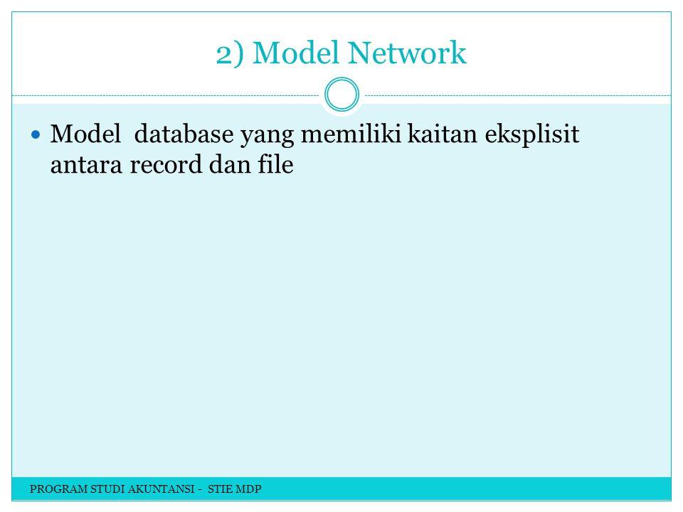 2) Model Network Model database yang memiliki kaitan eksplisit antara record dan file.