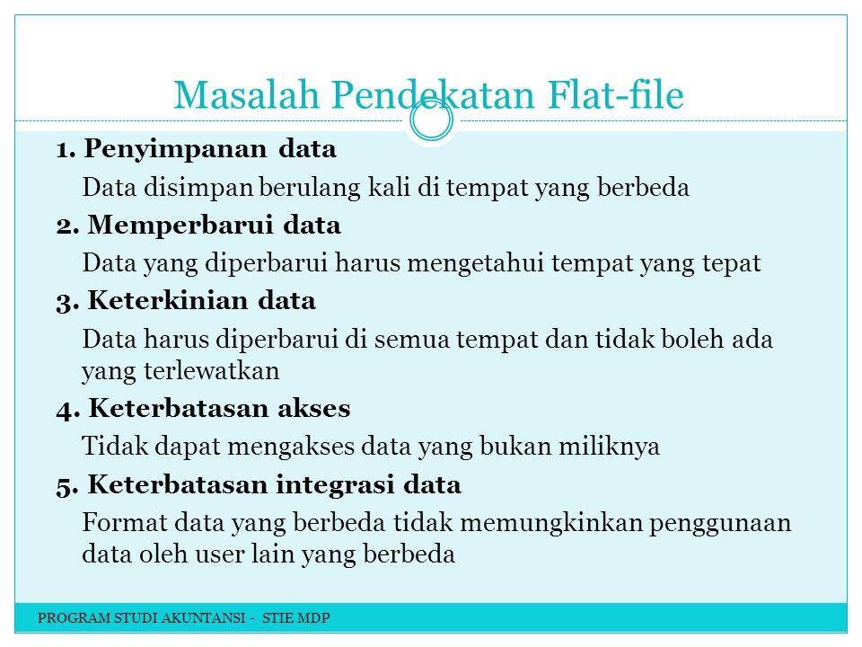 Masalah Pendekatan Flat-file