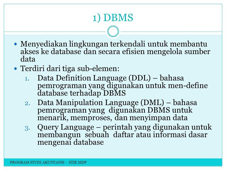 1) DBMS Menyediakan lingkungan terkendali untuk membantu akses ke database dan secara efisien mengelola sumber data.