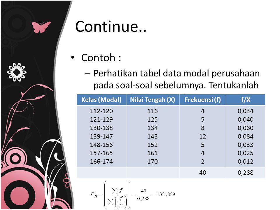 Continue.. Contoh : Perhatikan tabel data modal perusahaan pada soal-soal sebelumnya. Tentukanlah rata-rata harmonisnya!
