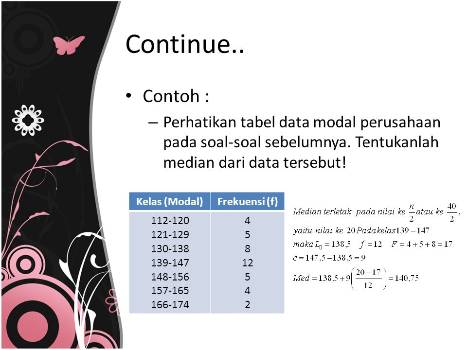 Continue.. Contoh : Perhatikan tabel data modal perusahaan pada soal-soal sebelumnya. Tentukanlah median dari data tersebut!