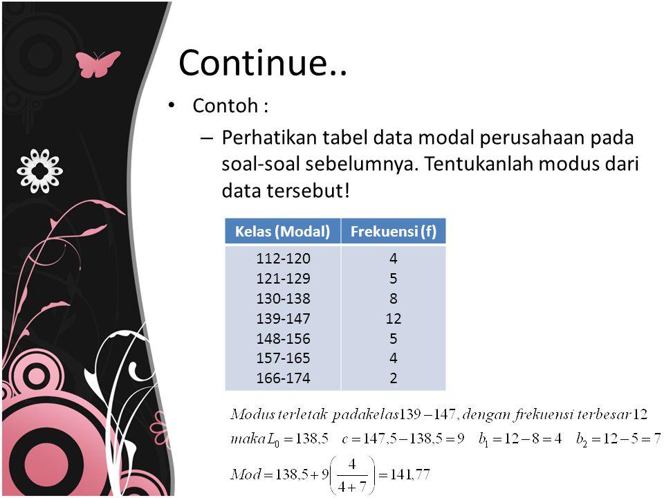 Continue.. Contoh : Perhatikan tabel data modal perusahaan pada soal-soal sebelumnya. Tentukanlah modus dari data tersebut!