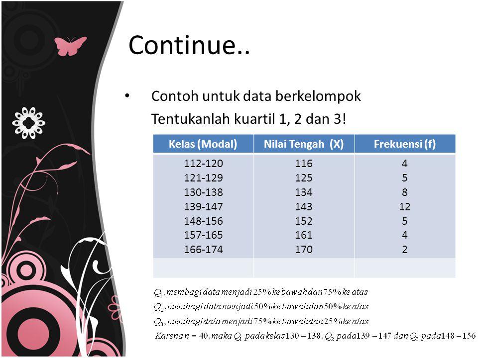 Continue.. Contoh untuk data berkelompok