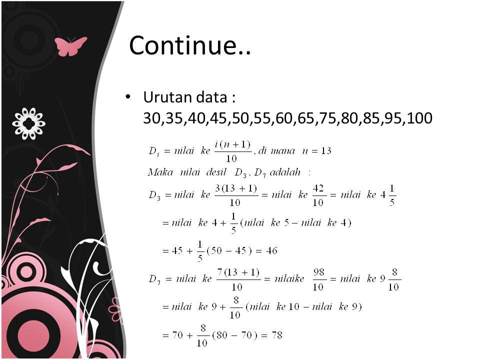 Continue.. Urutan data : 30,35,40,45,50,55,60,65,75,80,85,95,100