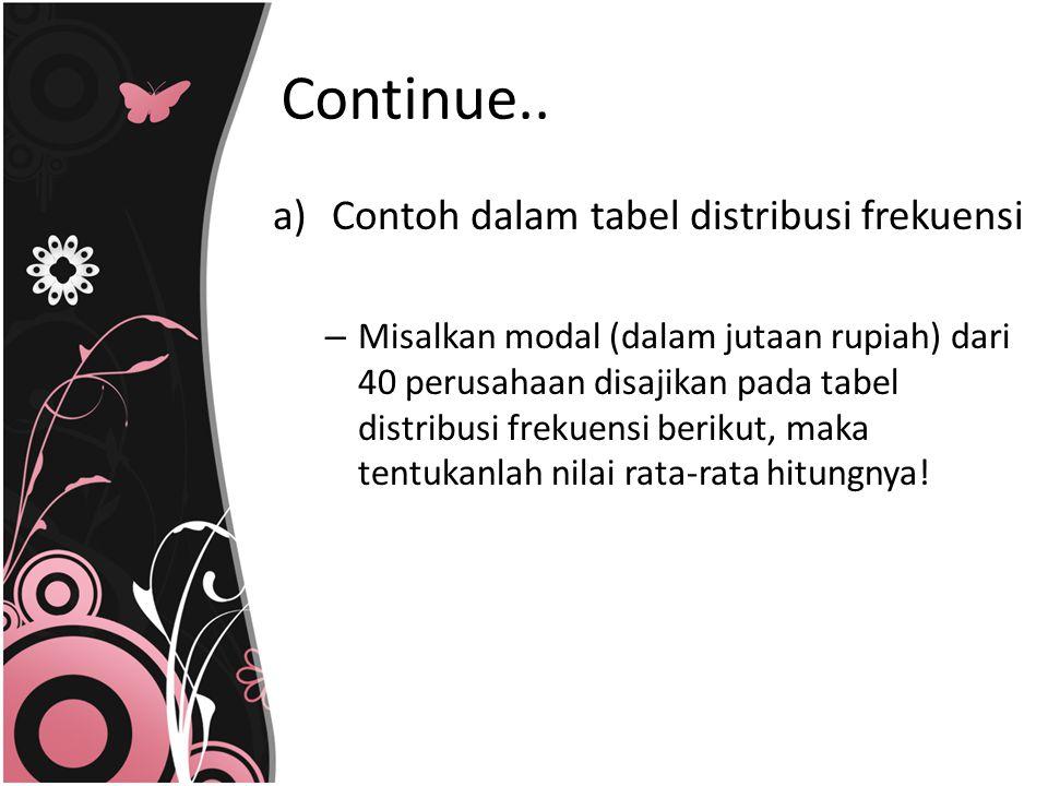 Continue.. Contoh dalam tabel distribusi frekuensi