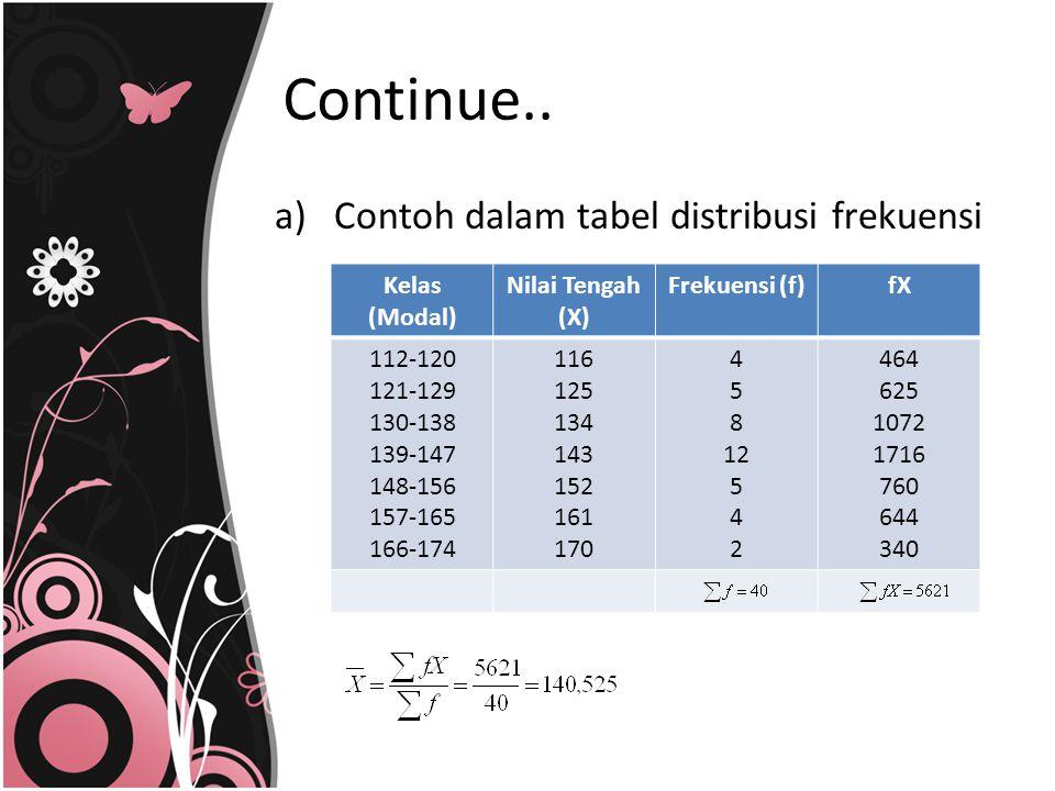 Continue.. Contoh dalam tabel distribusi frekuensi Kelas (Modal)