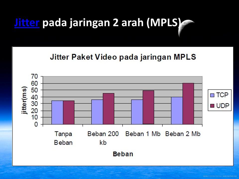 Jitter pada jaringan 2 arah (MPLS)