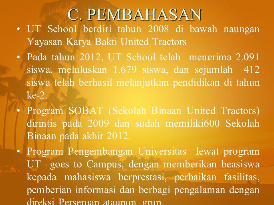 C. PEMBAHASAN UT School berdiri tahun 2008 di bawah naungan Yayasan Karya Bakti United Tractors.