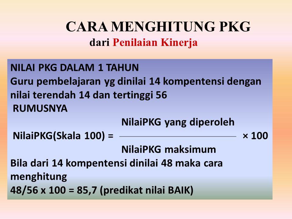 CARA MENGHITUNG PKG dari Penilaian Kinerja