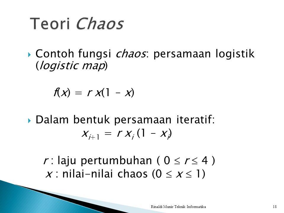 Teori Chaos Contoh fungsi chaos: persamaan logistik (logistic map)