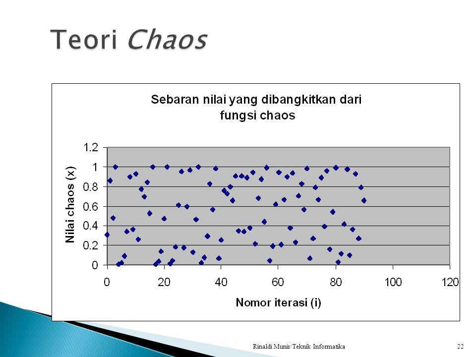 Teori Chaos Rinaldi Munir/Teknik Informatika