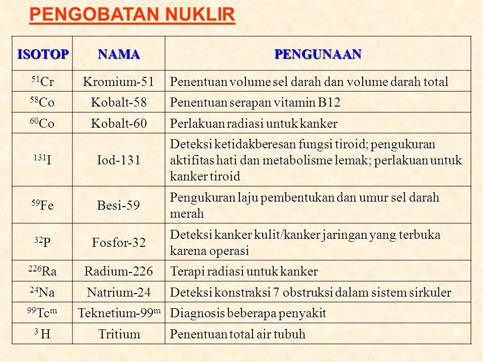PENGOBATAN NUKLIR ISOTOP NAMA PENGUNAAN 51Cr Kromium-51