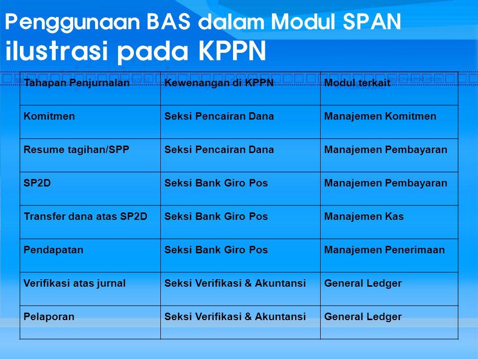 Penggunaan BAS dalam Modul SPAN ilustrasi pada KPPN