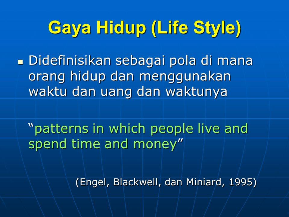 Gaya Hidup (Life Style)