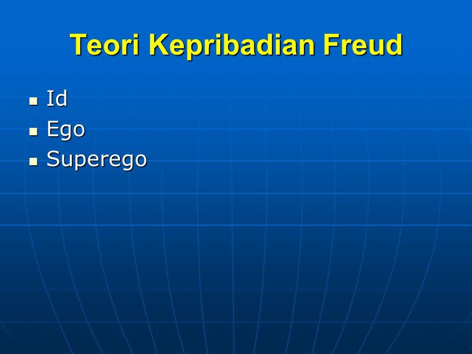 Teori Kepribadian Freud