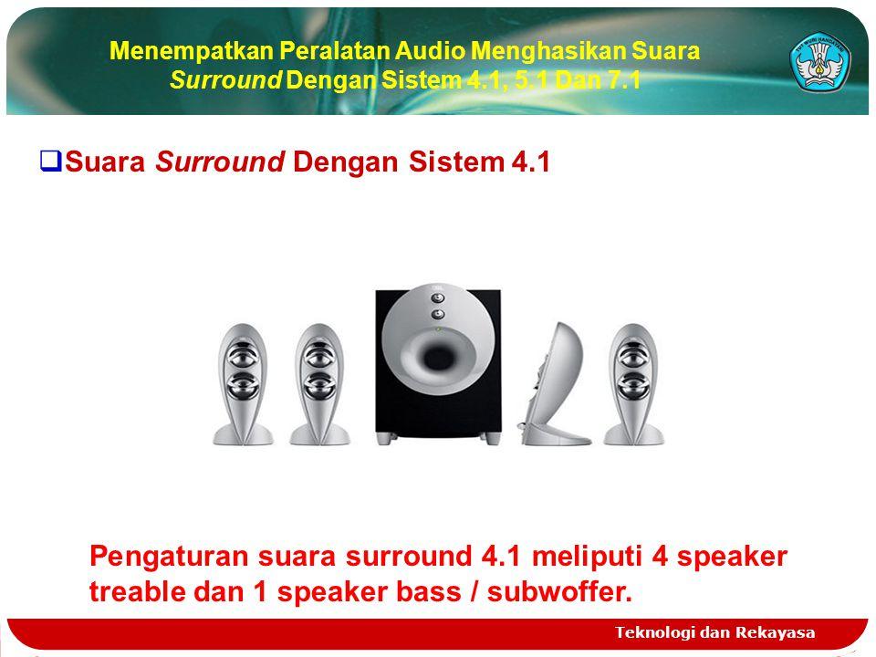 Suara Surround Dengan Sistem 4.1