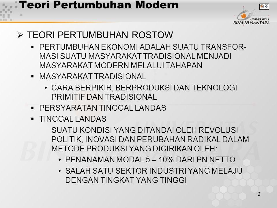 Teori Pertumbuhan Modern