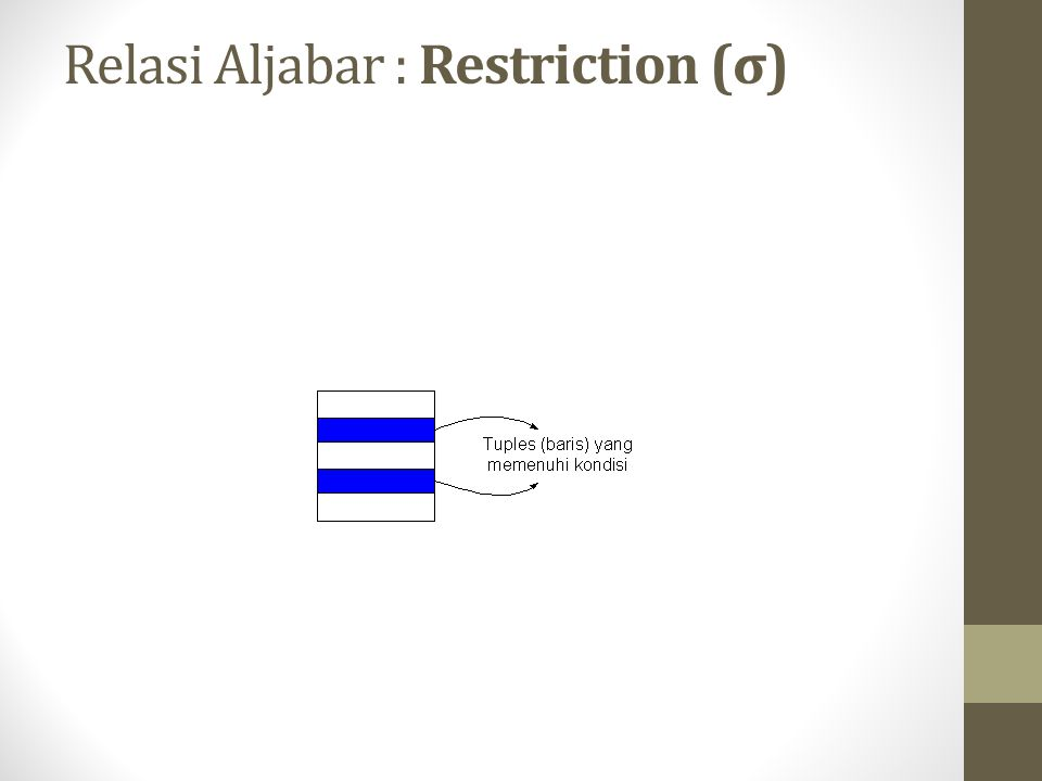Relasi Aljabar : Restriction (σ)