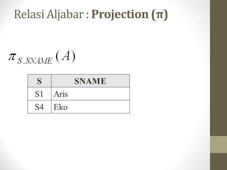 Relasi Aljabar : Projection (π)