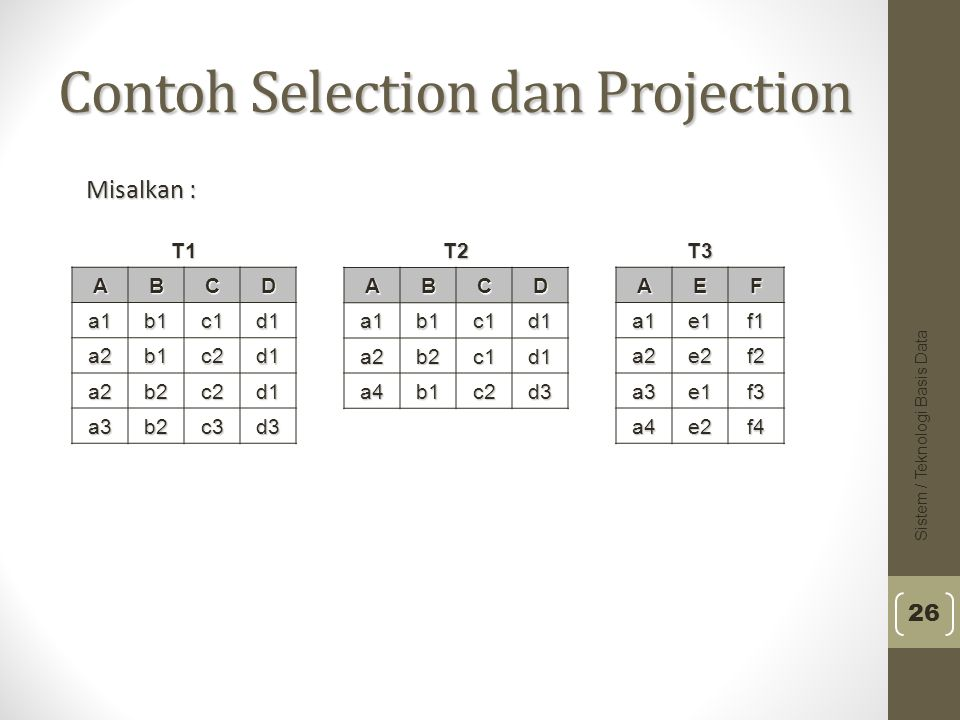 Contoh Selection dan Projection
