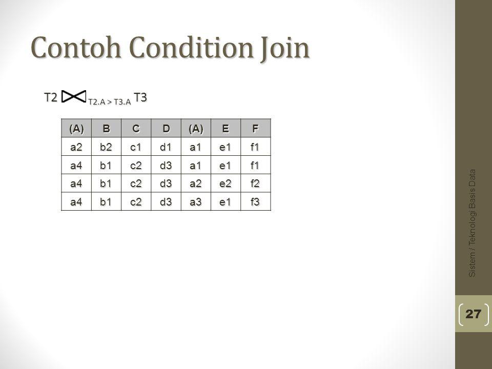Contoh Condition Join T2 T2.A > T3.A T3 (A) B C D E F a2 b2 c1 d1