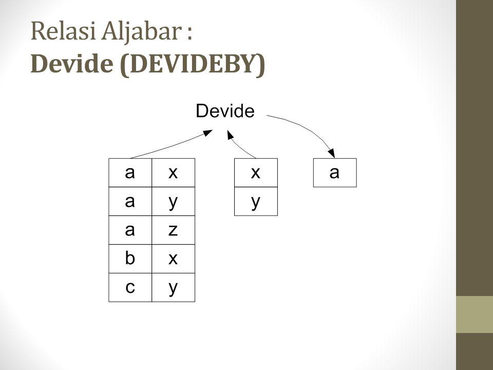 Relasi Aljabar : Devide (DEVIDEBY)