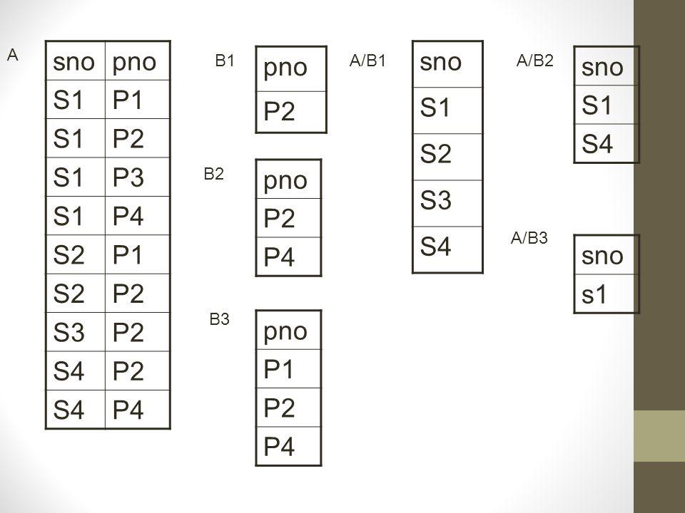 sno pno S1 P1 P2 P3 P4 S2 S3 S4 sno S1 S2 S3 S4 pno P2 sno S1 S4 pno