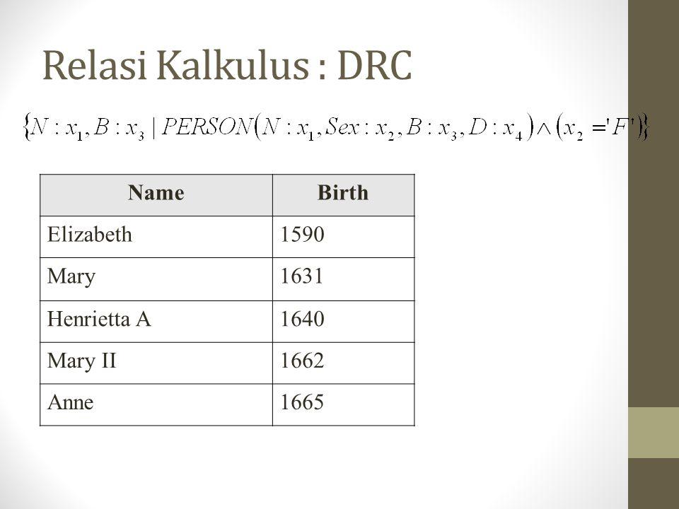 Relasi Kalkulus : DRC Name Birth Elizabeth 1590 Mary 1631 Henrietta A