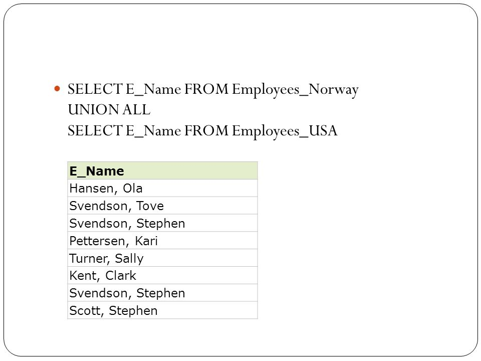 SELECT E_Name FROM Employees_Norway UNION ALL SELECT E_Name FROM Employees_USA