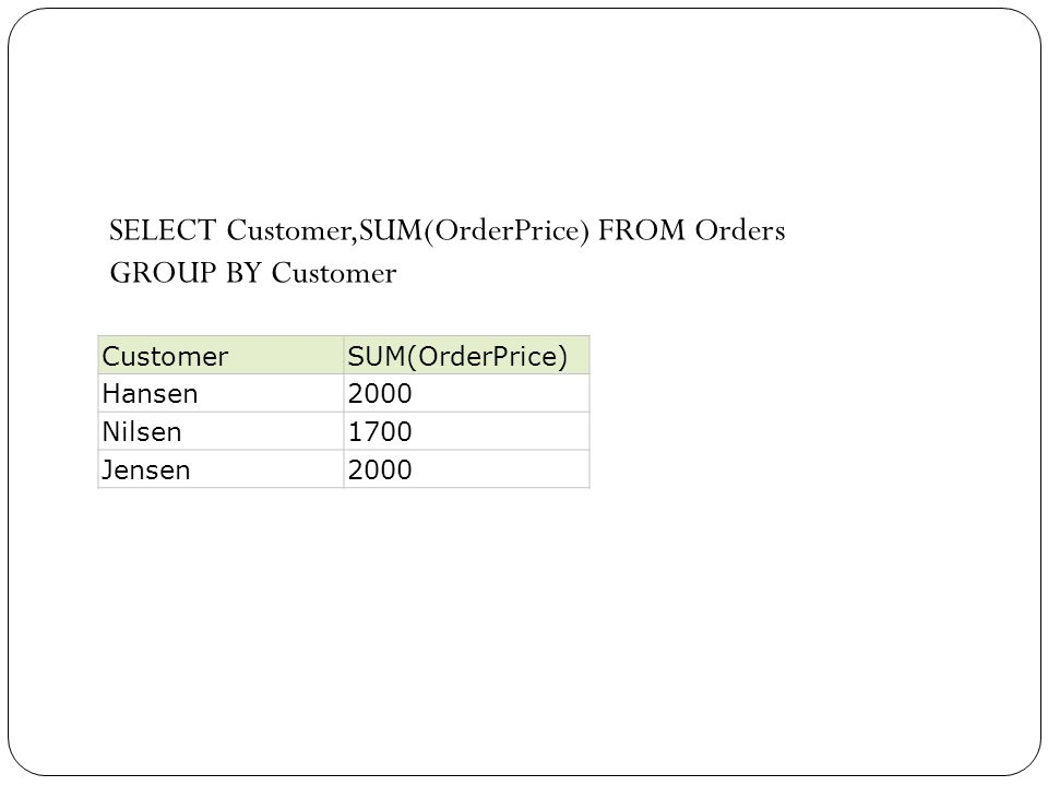 SELECT Customer,SUM(OrderPrice) FROM Orders GROUP BY Customer