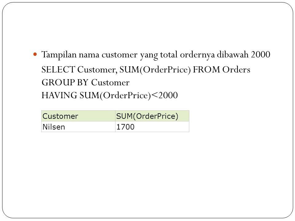 Tampilan nama customer yang total ordernya dibawah 2000