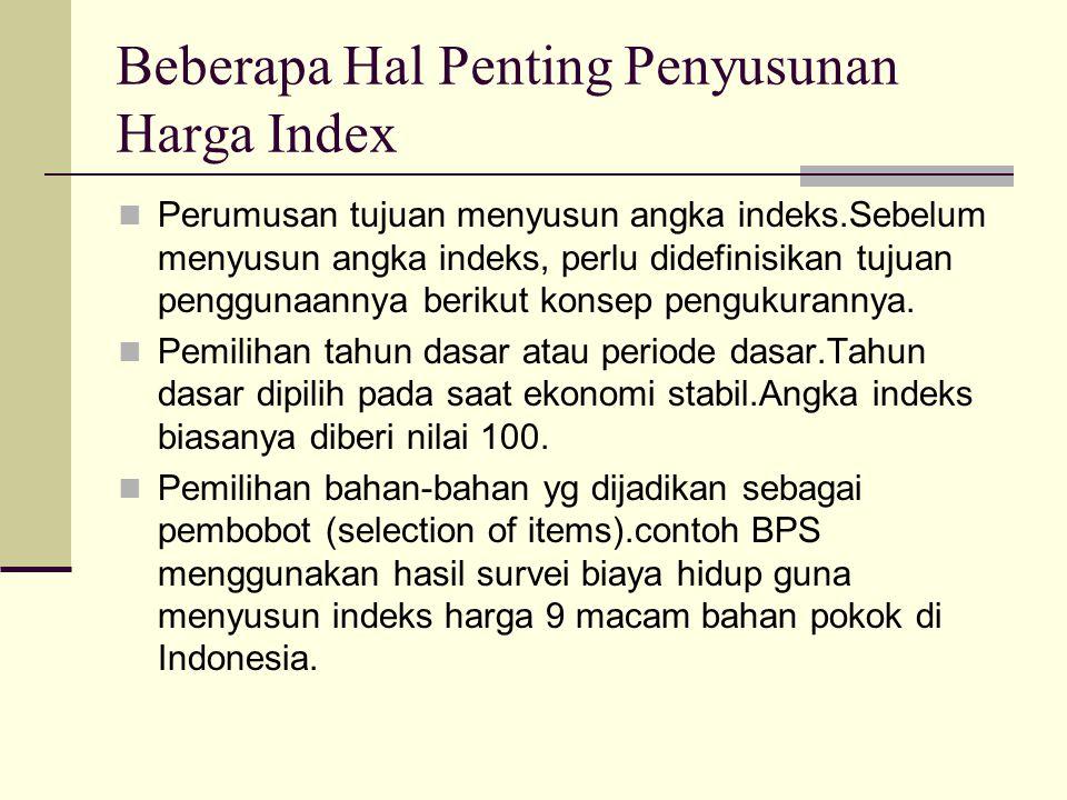Beberapa Hal Penting Penyusunan Harga Index