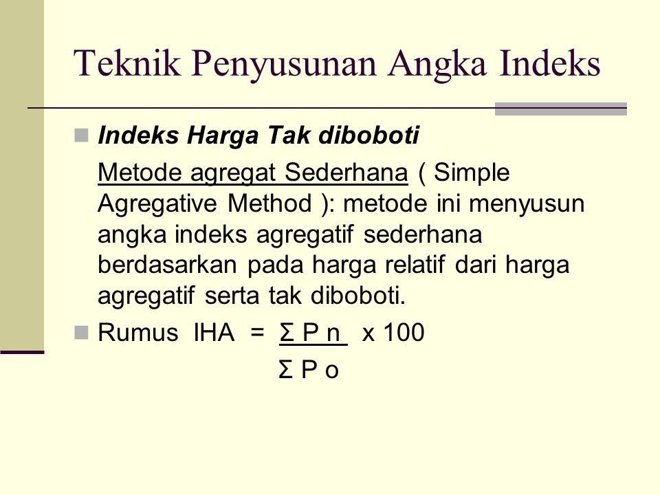 Teknik Penyusunan Angka Indeks