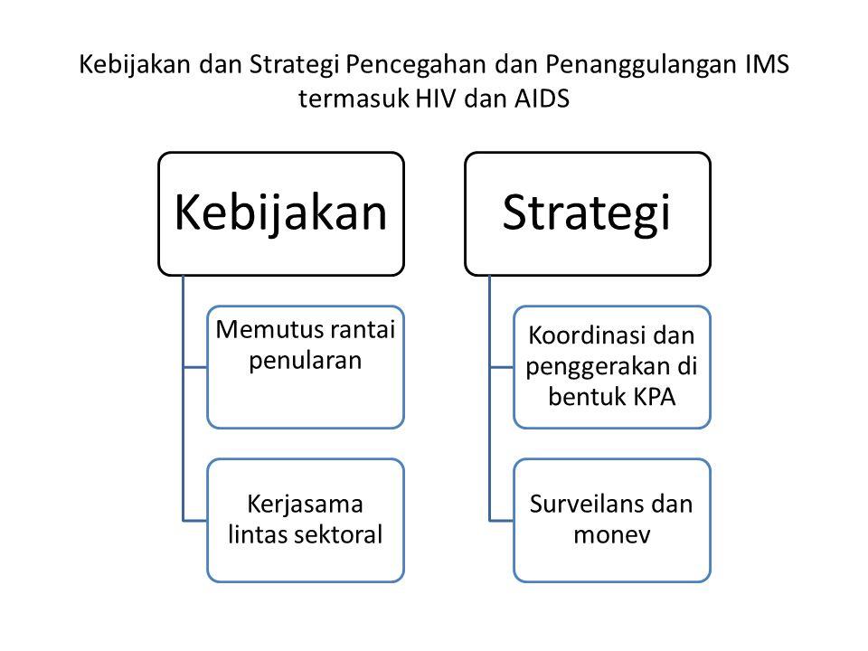 Kebijakan dan Strategi Pencegahan dan Penanggulangan IMS termasuk HIV dan AIDS