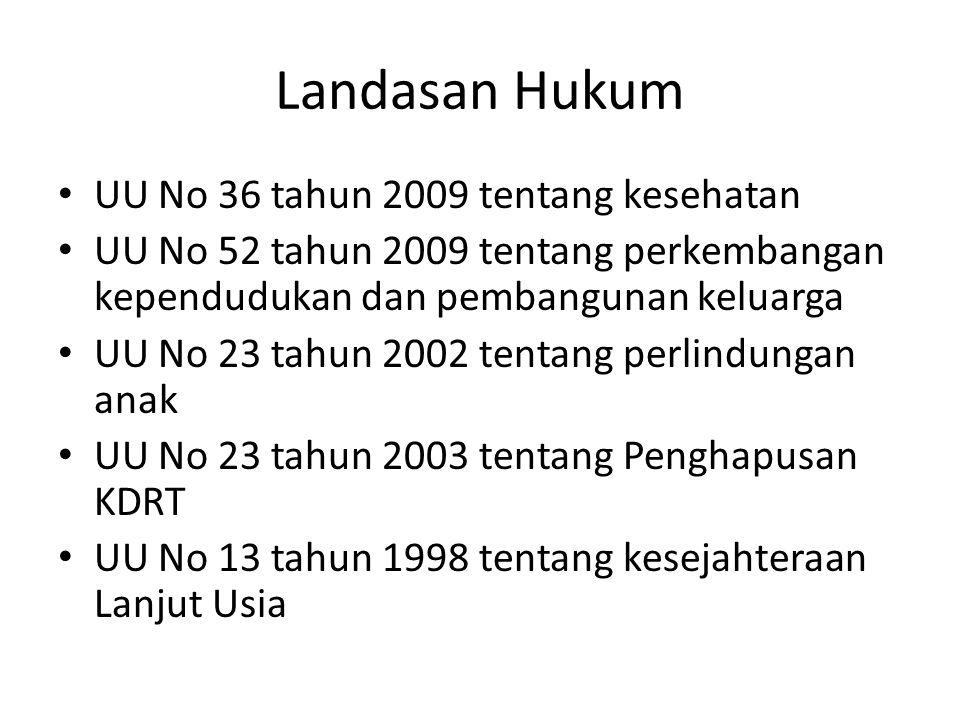 Landasan Hukum UU No 36 tahun 2009 tentang kesehatan