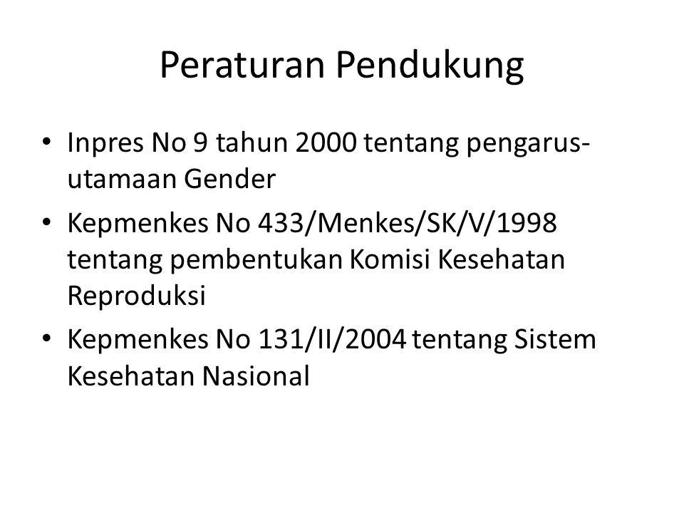 Peraturan Pendukung Inpres No 9 tahun 2000 tentang pengarus-utamaan Gender.