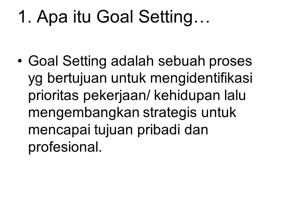 1. Apa itu Goal Setting…