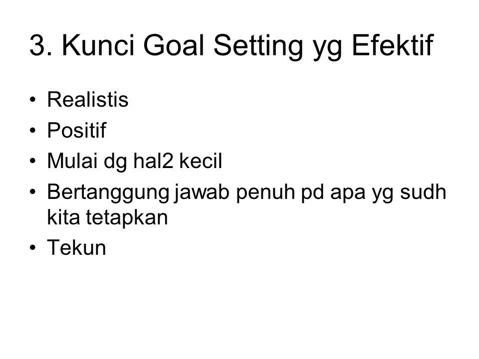 3. Kunci Goal Setting yg Efektif