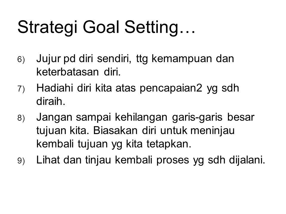 Strategi Goal Setting…