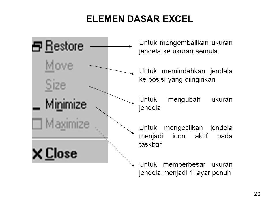 ELEMEN DASAR EXCEL Untuk mengembalikan ukuran jendela ke ukuran semula