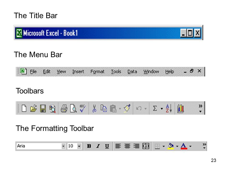 The Title Bar The Menu Bar Toolbars The Formatting Toolbar