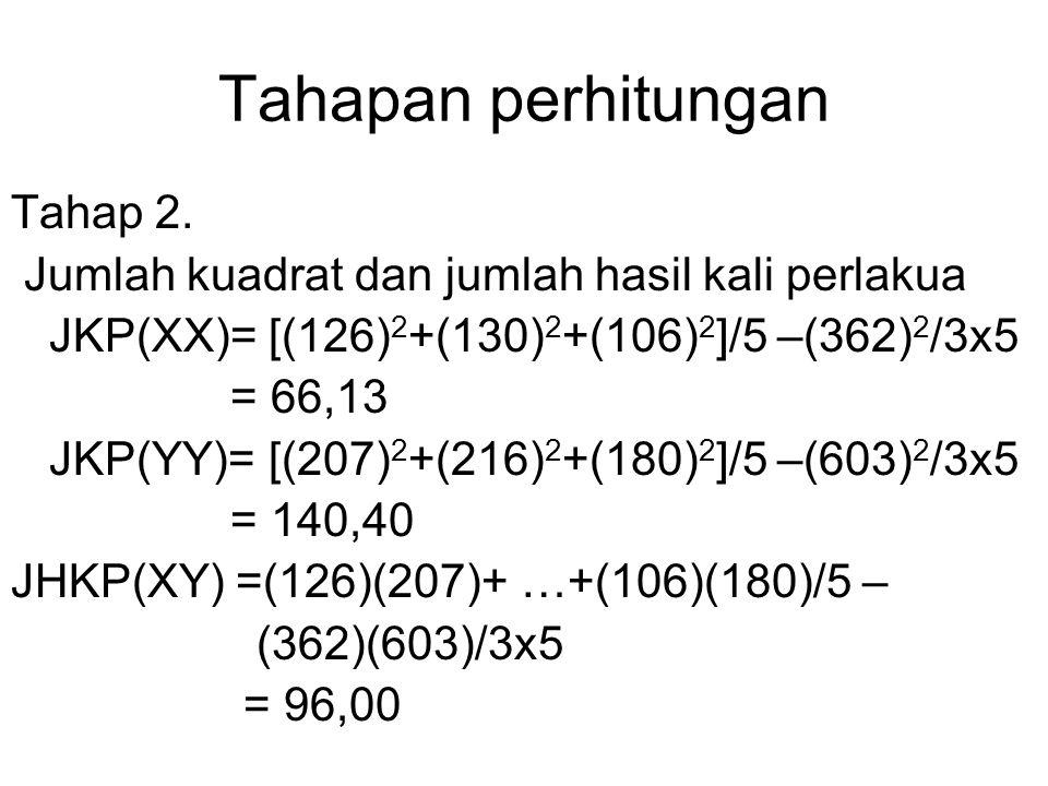 Tahapan perhitungan Tahap 2.