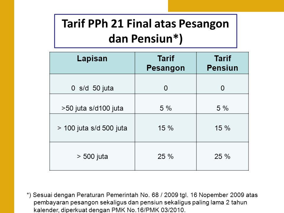 Tarif PPh 21 Final atas Pesangon dan Pensiun*)